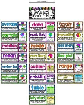 Math Vocabulary Cards Aligned to 4th Grade Math in Focus ~ Chapter 5