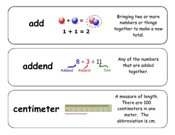 Math Vocabulary Cards for NWEA RIT 161-170