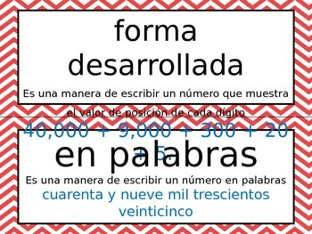 Math Vocabulary Cards in Spanish