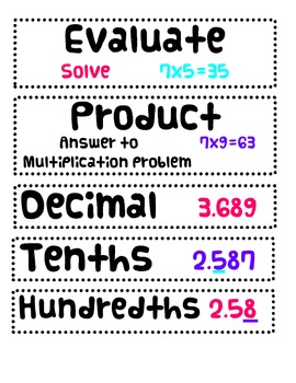 Math Vocabulary Cards/Strips