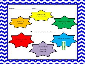 Math Vocabulary Development Packet - en Espanol