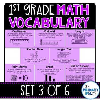 Math Vocabulary: Eureka Module 3