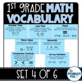Math Vocabulary: Eureka Module 4
