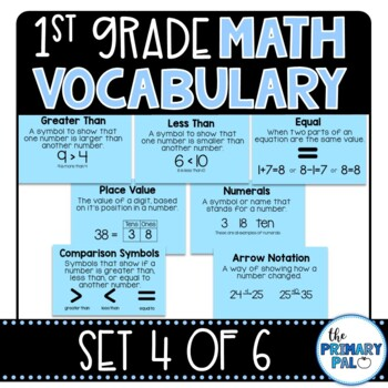 Math Vocabulary: Eureka Module 4