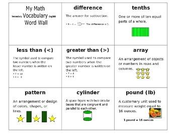 Math Vocabulary Flashcards