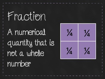 Math Vocabulary - Fractions