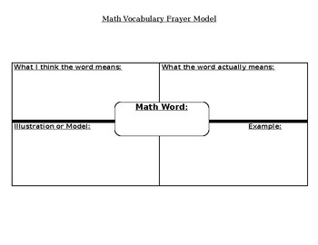 Math Vocabulary Frayer Model