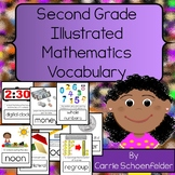 Math Vocabulary Word Wall Grade 2