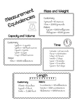 Math Vocabulary Grade 5 Module 3-4