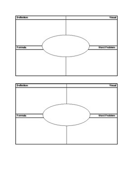 Math Vocabulary Graphic Organizer
