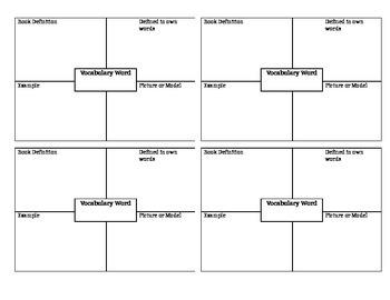 Math Vocabulary Journal Page - Frayer Model