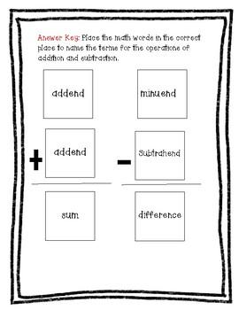 Math Vocabulary Manipulatives That Work!