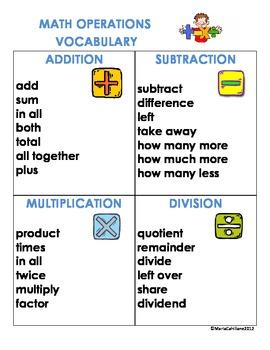Math Vocabulary Operations Quadrant