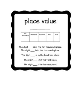Math Vocabulary Place Value Chart