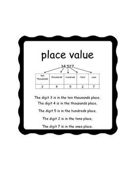 Math Vocabulary Place Value Chart