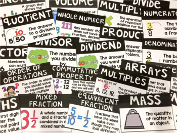 Math Vocabulary Posters - 3rd & 4th Grade {EDITABLE}
