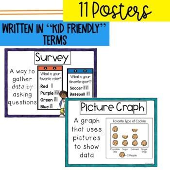 Math Vocabulary Posters 3rd grade- Module 6