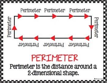 Math Vocabulary Posters:  Area, Perimeter & Volume