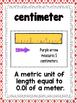 Math Vocabulary Posters (Common Core 4th Grade)