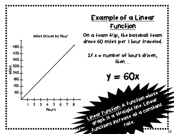Math Vocabulary Posters (Expressions & Equations)