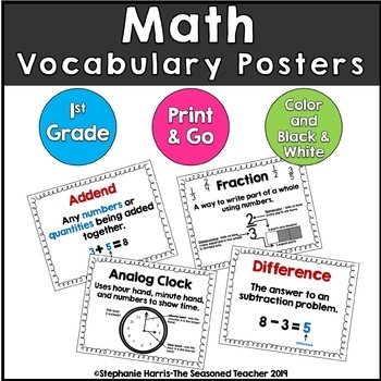 Math Vocabulary Posters (K-2) Common Core Aligned