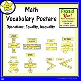 Math Vocabulary Posters Labeled with Key Words