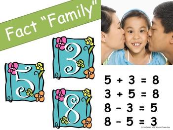 Math Vocabulary Posters Set 2