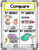 Math Vocabulary Posters for Engage New York Kindergarten, Module 3