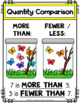 Math Vocabulary Posters for Engage New York Kindergarten,