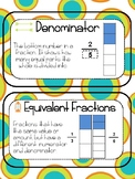 4th Grade Math Vocabulary Posters Camping Theme