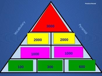 Math Vocabulary Pyramid