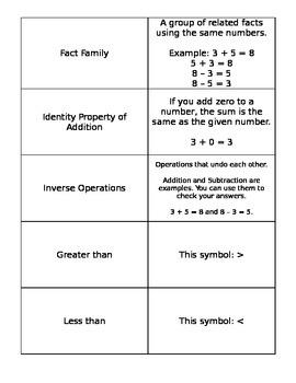 Math Vocabulary Quiz Quiz Trade Cards