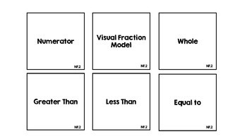 Headbandz Math Vocabulary Review Game All Fraction Standards