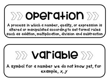 Math Vocabulary Scramble & Mini Word Wall (Basic Algebra)