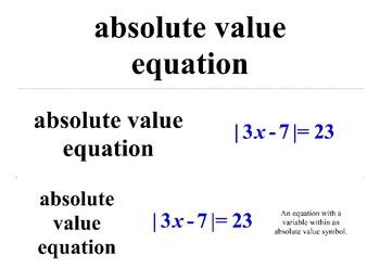 Math Vocabulary Secondary High School (Algebra, Geometry, Trigonometry)