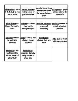Math Vocabulary Study Guide Cards