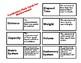 Math Vocabulary Unit - Measurement