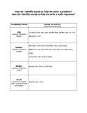 Math Vocabulary Word Reference for Basic Operations