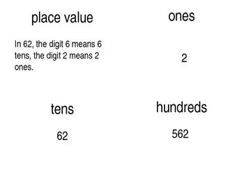Math Vocabulary Word Wall Basic Operations PK - 2nd Grade