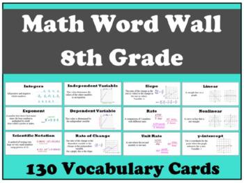 Math Word Wall 8th Grade