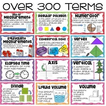 Math Vocabulary Word Wall Bundle