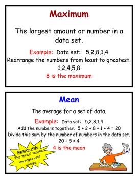 Math Vocabulary Word Wall Cards, Group 2, Everyday Mathematics