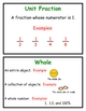 Math Vocabulary Word Wall Cards, Group 4 and 5, Everyday Mathematics
