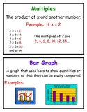 Math Vocabulary Word Wall Cards, Group 4 and 5, Everyday M
