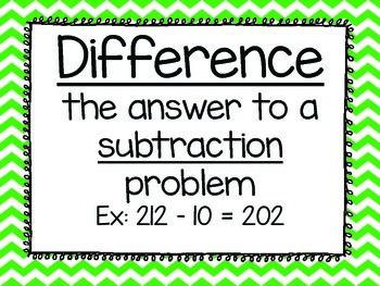 Math Vocabulary- Word Wall Chevron