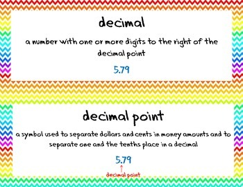 Math Vocabulary Word Wall Definitions and Examples Common Core Rainbow Chevron