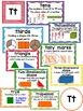 Math Vocabulary Word Wall - Grades 1 and 2 (Printer Friend