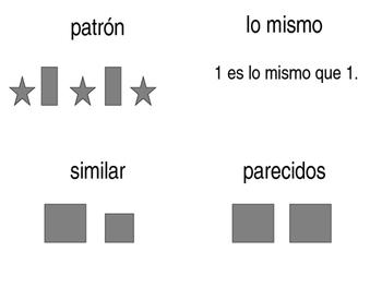 Math Vocabulary Word Wall Patterns - Spanish PK - 2nd Grade