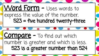 Math Vocabulary Word Wall Words with Pictures - Polka Dot Background