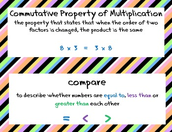 Math Vocabulary Word Wall with Definitions and Examples Common Core